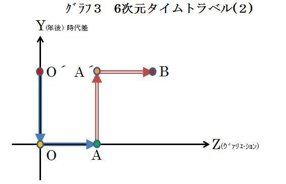 図c.jpg