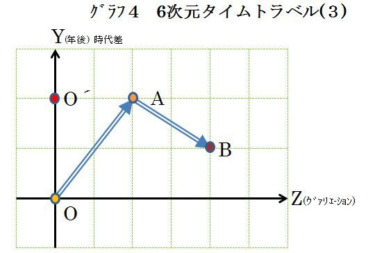 図d.jpg